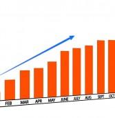 Tehnička analiza tržišta plemenitih kovina za tjedan od 11. do 16.04.2016.