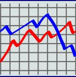 Tehnička analiza tržišta plemenitih kovina za tjedan od 06.06.2016. do 11.06.2016.